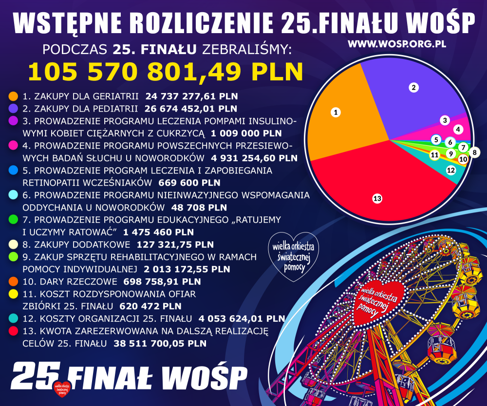 02_pl_rozliczenie_25_final_2