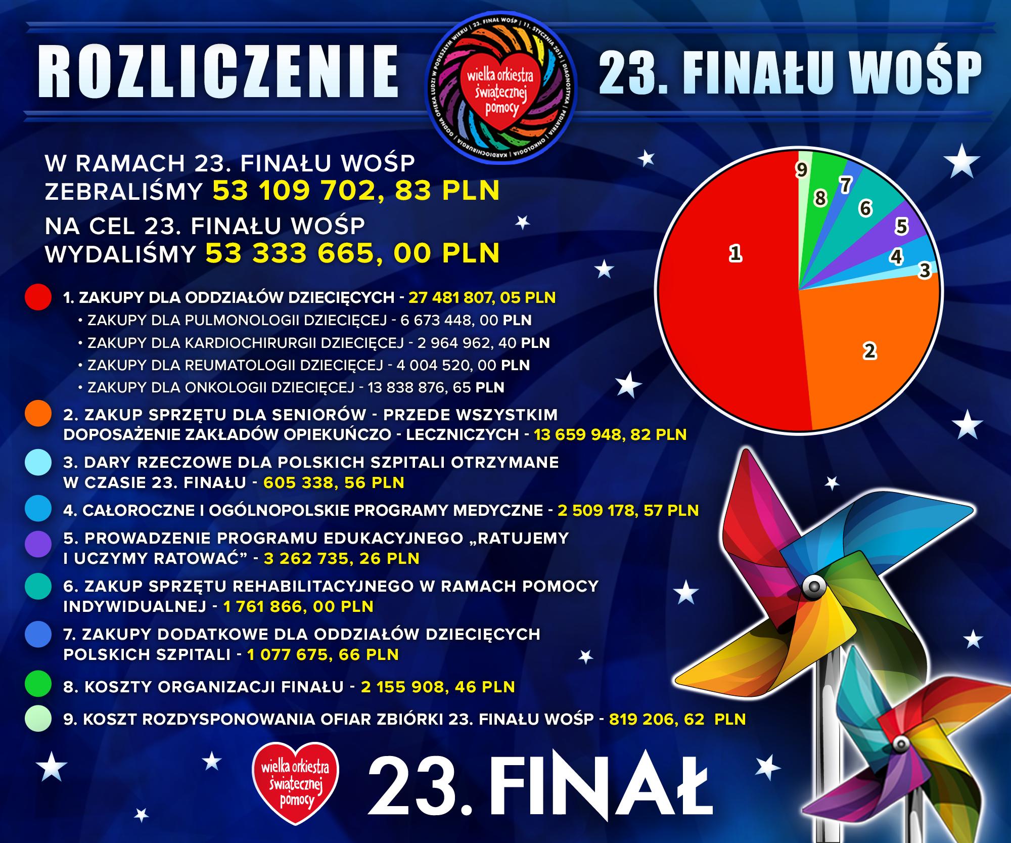 05_ROZLICZENIE_23_FINAL_2000X1667