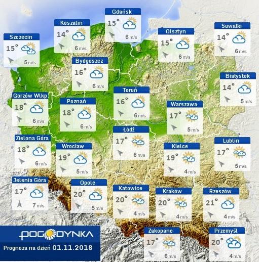 pogoda 1 listopada