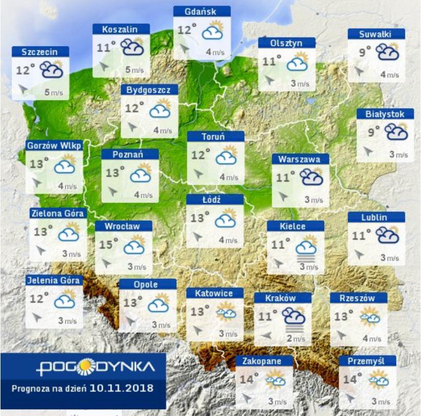 Prognoza pogody IMGW 10.11
