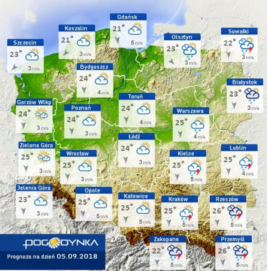 Prognoza pogody na 5 września