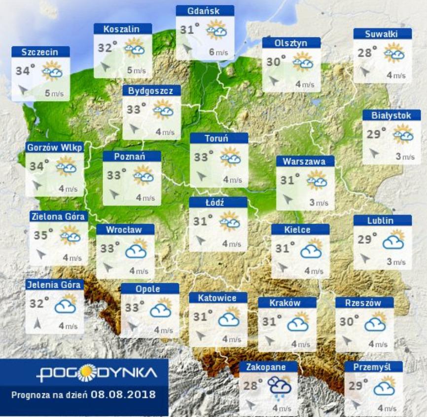 Prognoza pogody na 8 sierpnia