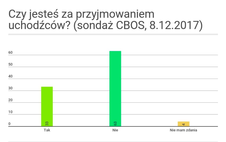Zrzut ekranu 2017-12-08 o 12.21.53