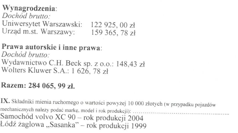 Znamy zarobki i stan majątku Hanny Gronkiewicz-Waltz. Robi wrażenie!