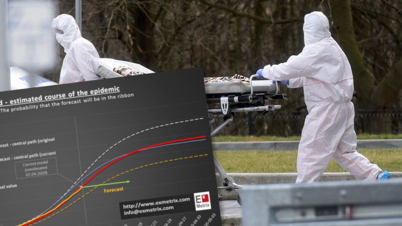 Koronawirus w Polsce. Nowa prognoza: Szczyt zachorowań się przesunie