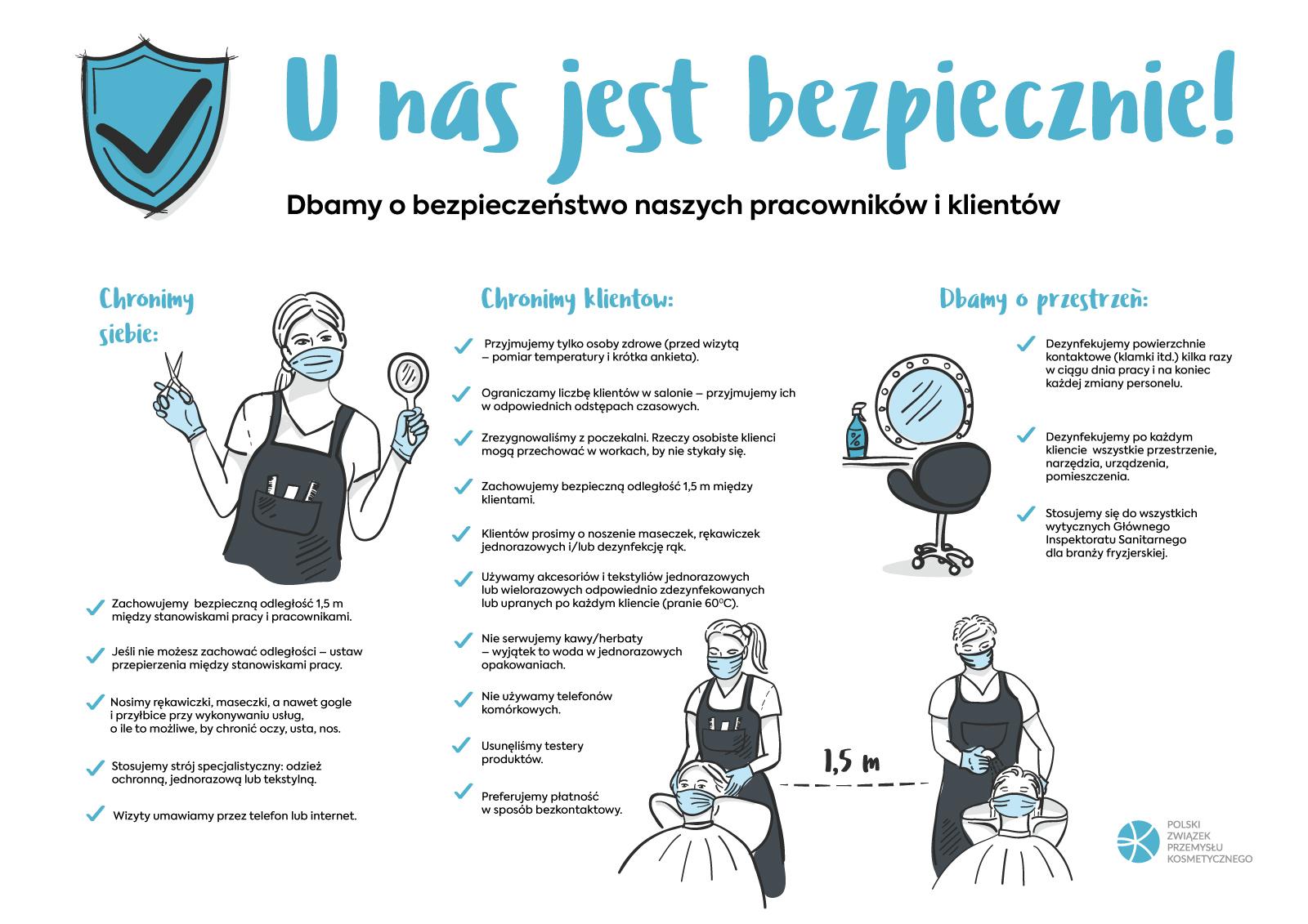 13_infografika_fryzjerstwo