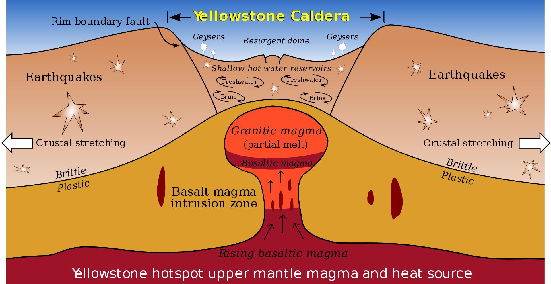 1920px-Yellowstone_Caldera