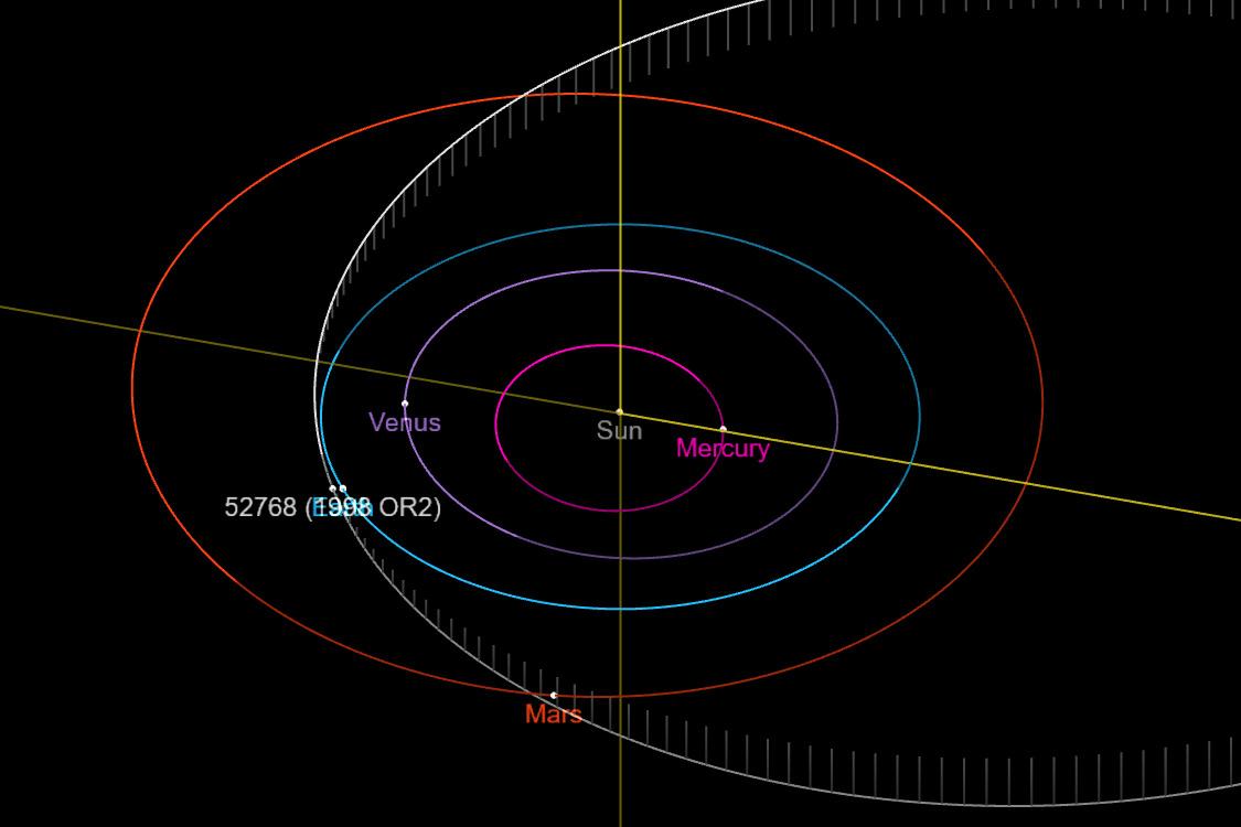 1998OR2-orbit-viewer-snapshot-2020-04-28