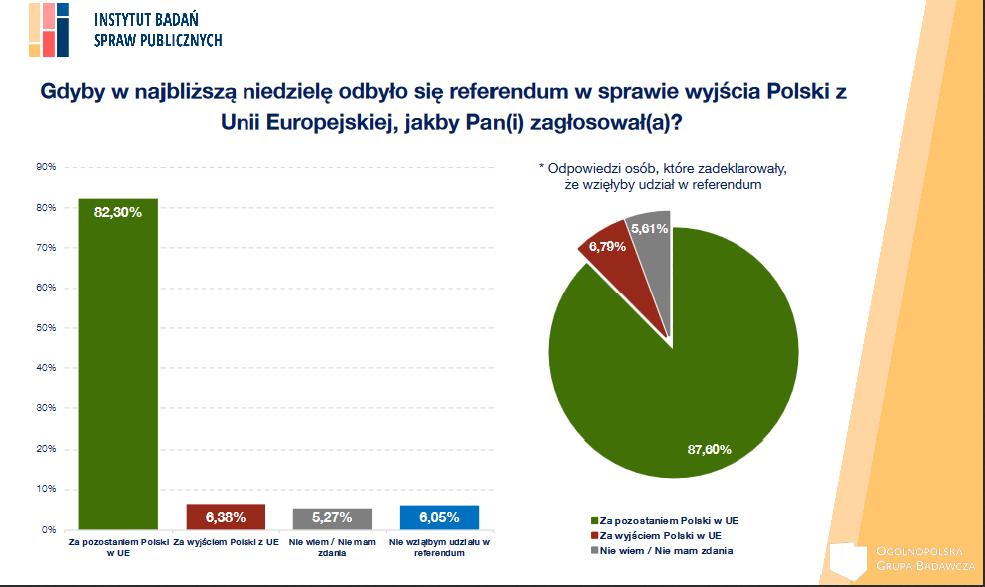grafika1 sondaz