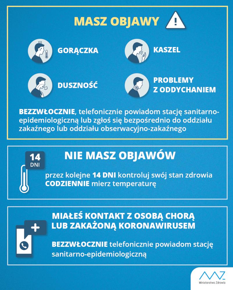 koronawirus-objawy
