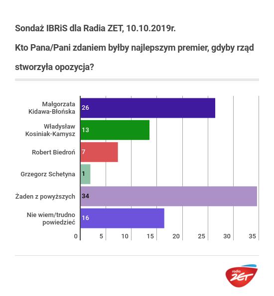 wyniki-wyborow-parlamentarnych (1)