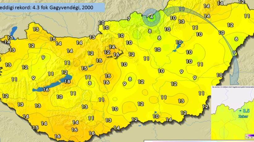 Pogoda na Węgrzech